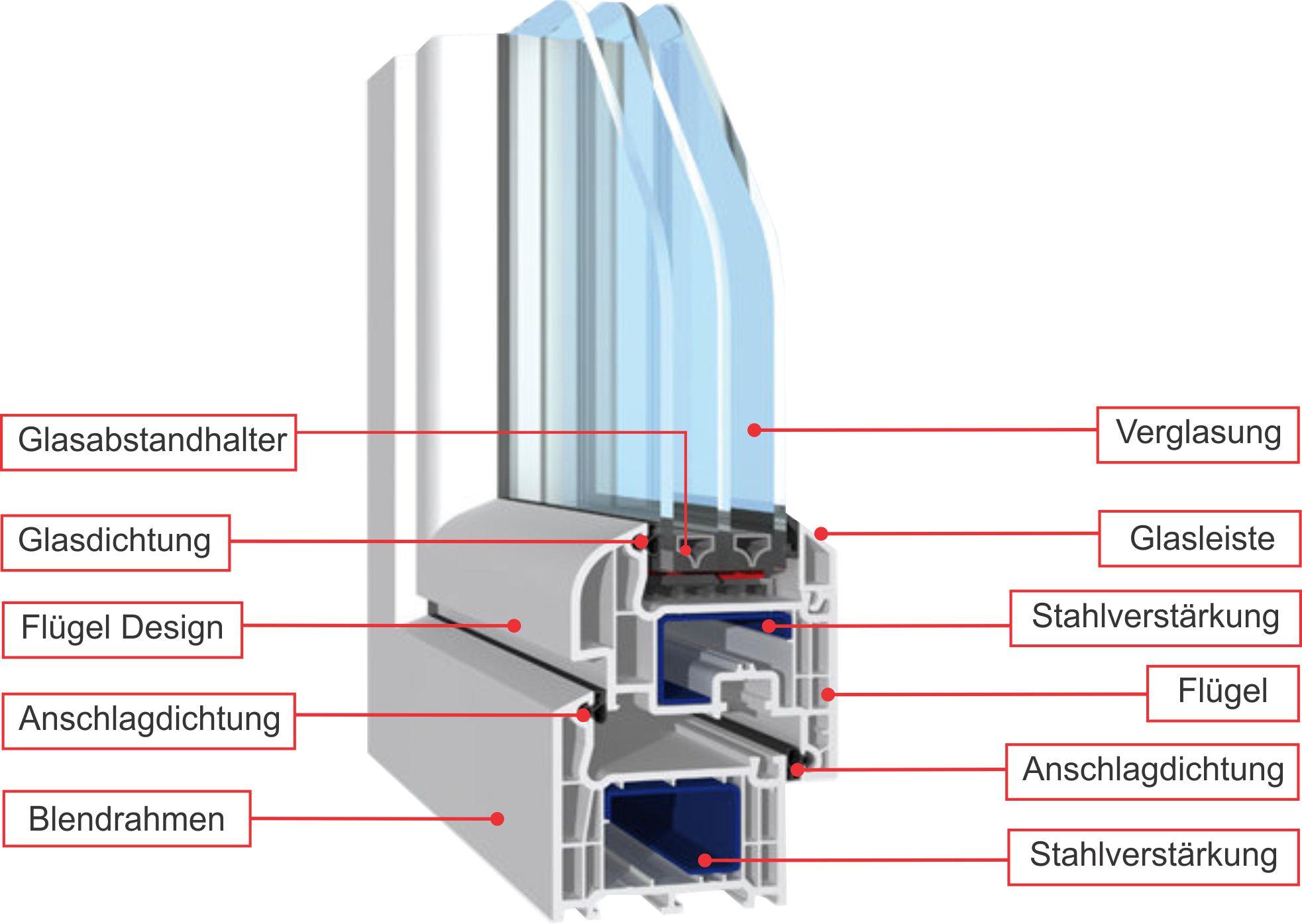 welthaus t ren aluminium haust ren fenster hebeschiebet ren au enjalousie rolll den. Black Bedroom Furniture Sets. Home Design Ideas