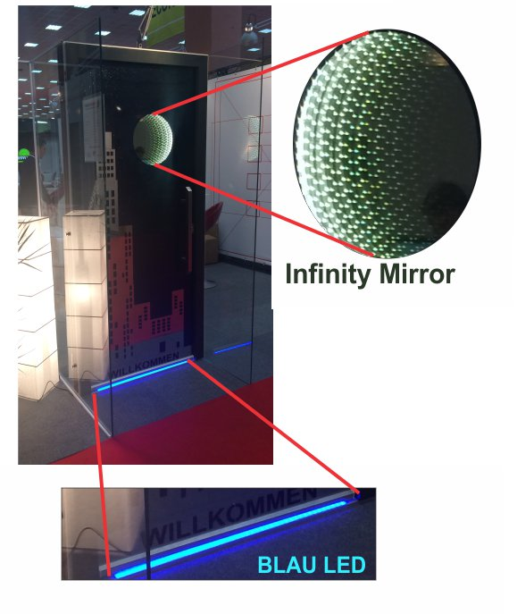 infinty mirror